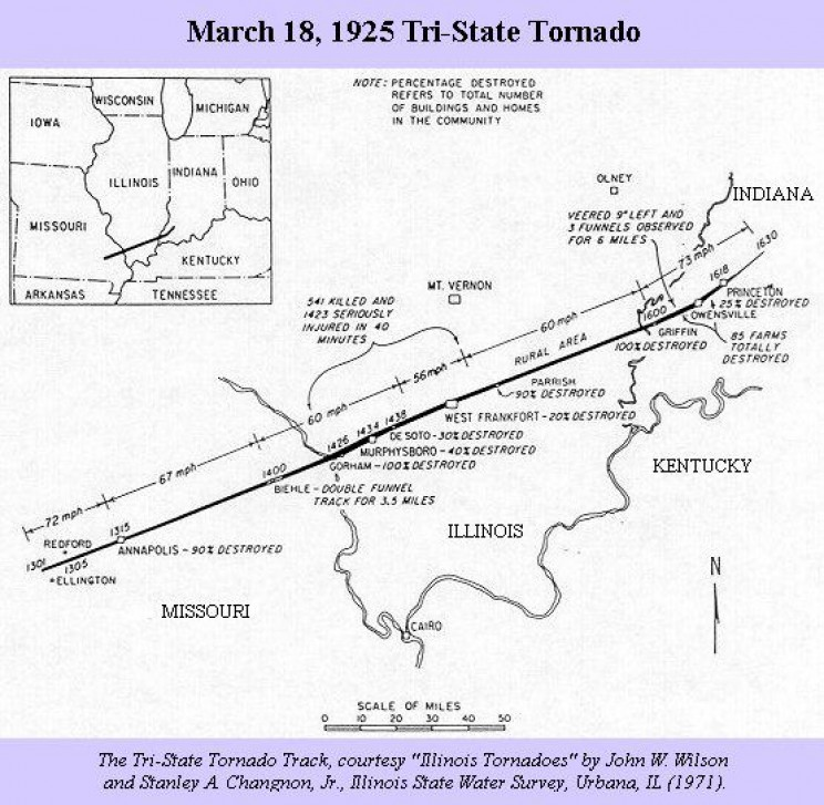 facts_about_tornados_tri-state_resize_md