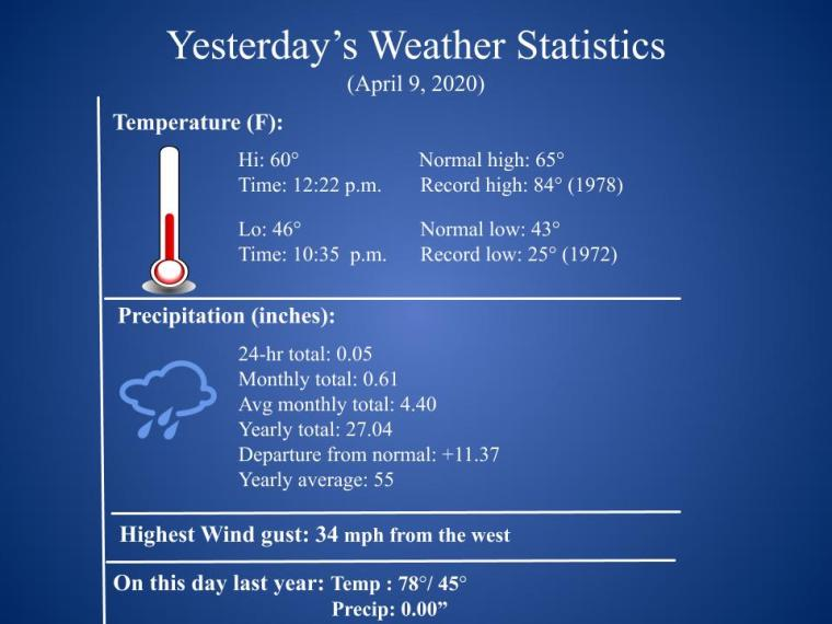 Forecast_Template - 2020-04-10T083707.983