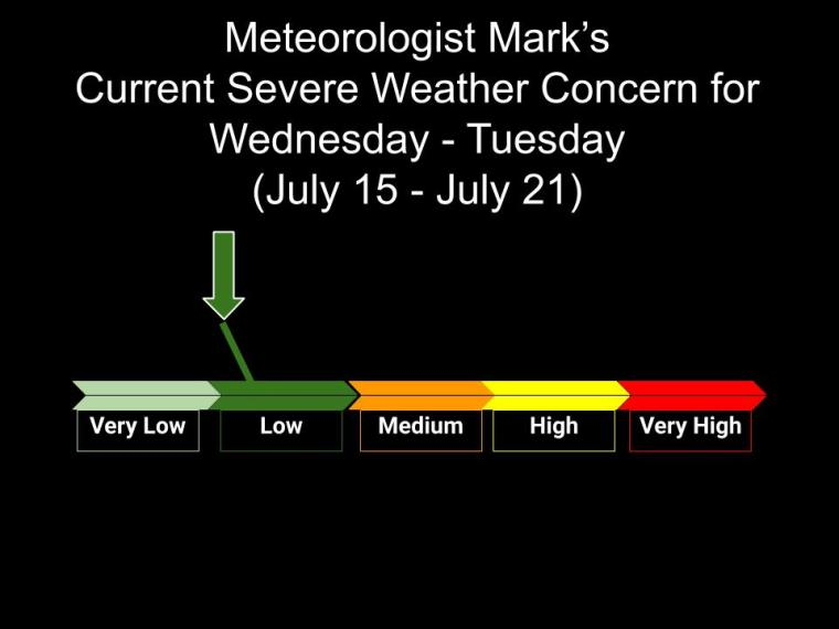Wx Blog Slides - 2020-07-15T070126.754