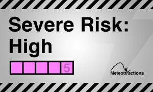 SPC High Risk