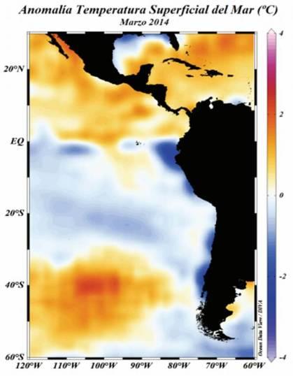 Anomalía de la temperatura superficial del mar en °C