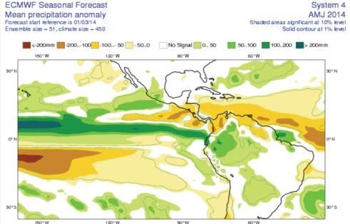 Pronóstico estacional de lluvias (anomalías en %). Fuente: ECMWF, UE