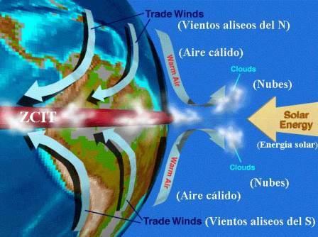 la-zona-de-convergencia-intertropical-lluvias