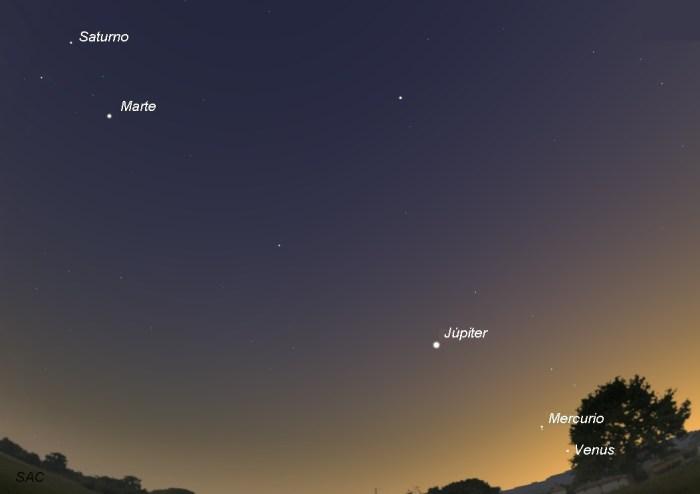 Cinco planetas se podrán ver en forma simultanea durante éste mes. Después hasta el 2018!
