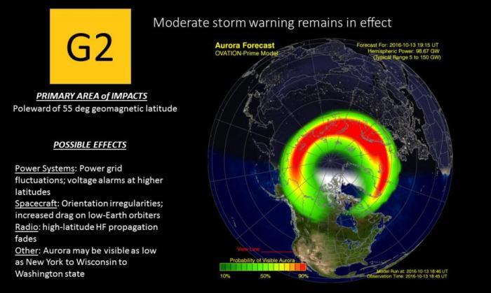 Una tormenta geomagnética está en curso en nuestro planeta ¿Qué debemos saber al respecto?