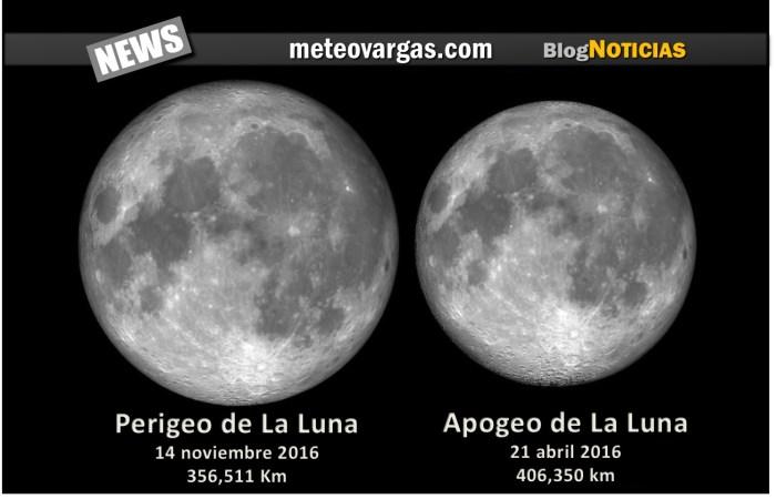 ¿Realmente seremos capaces de observar éste próximo lunes 14 una «Superluna» más grande que en los últimos 68 años?