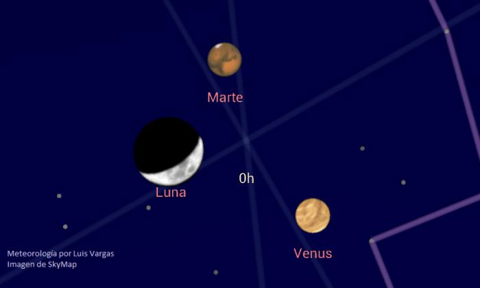 Hoy una pareja de planetas harán conjunción con La Luna! Hermosa vista al anochecer