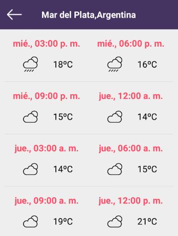 El pronóstico del tiempo en el mundo y el uso de  una buena aplicación en tus dispositivos