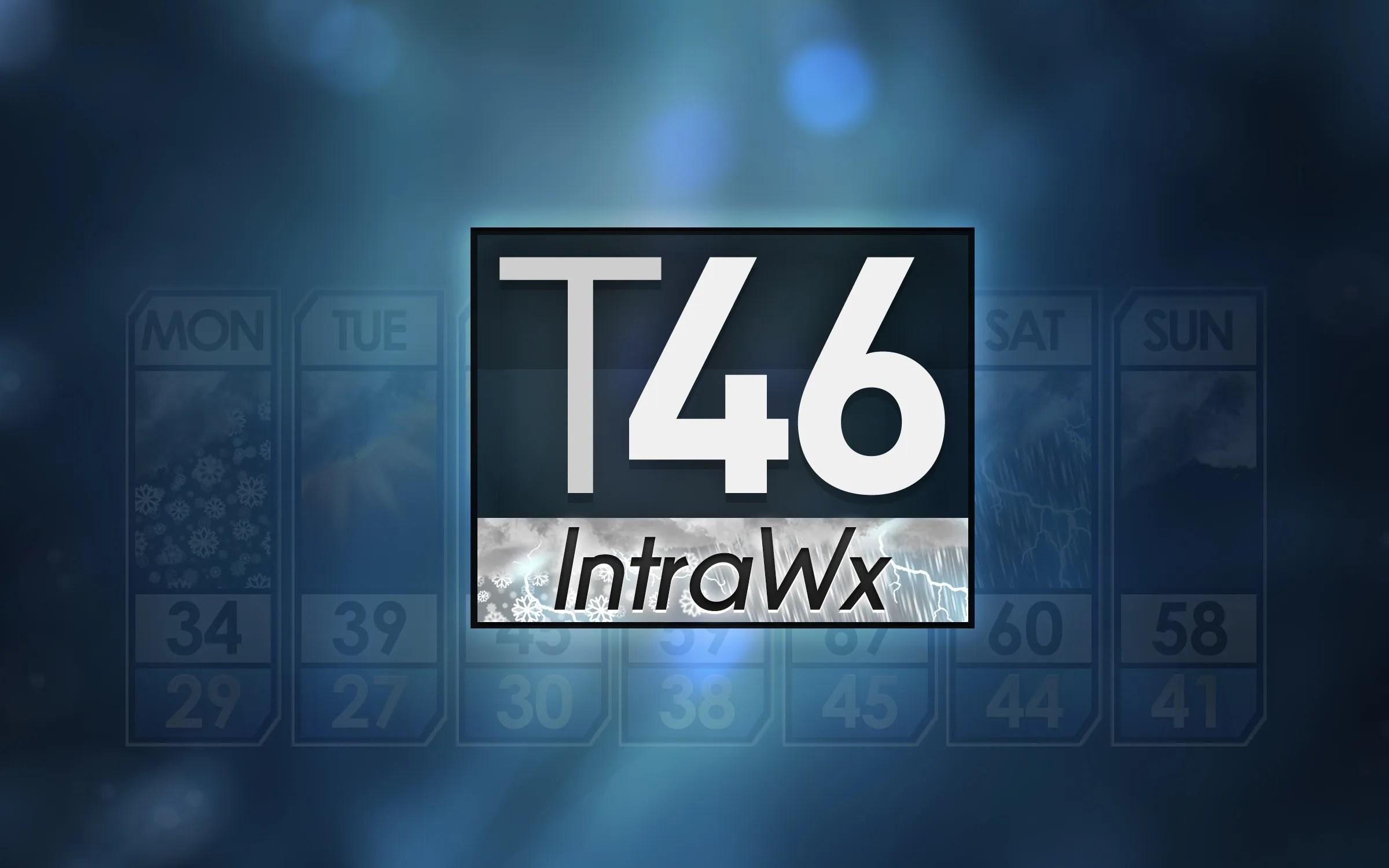 intrwx