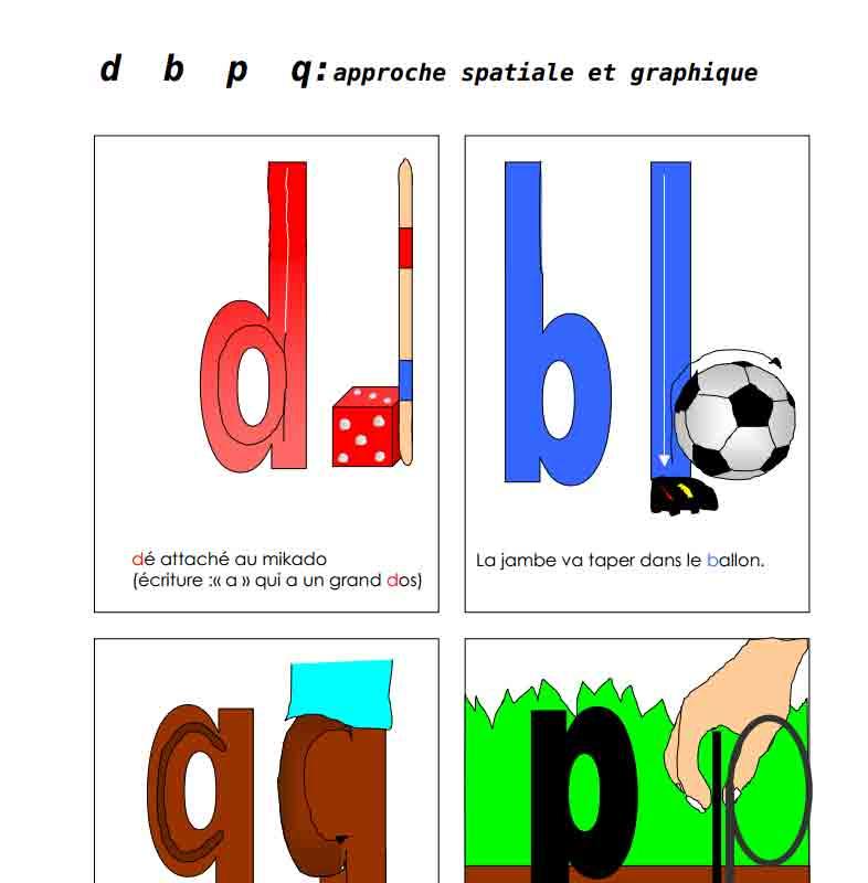 Confusions dbqp Tableau garçon