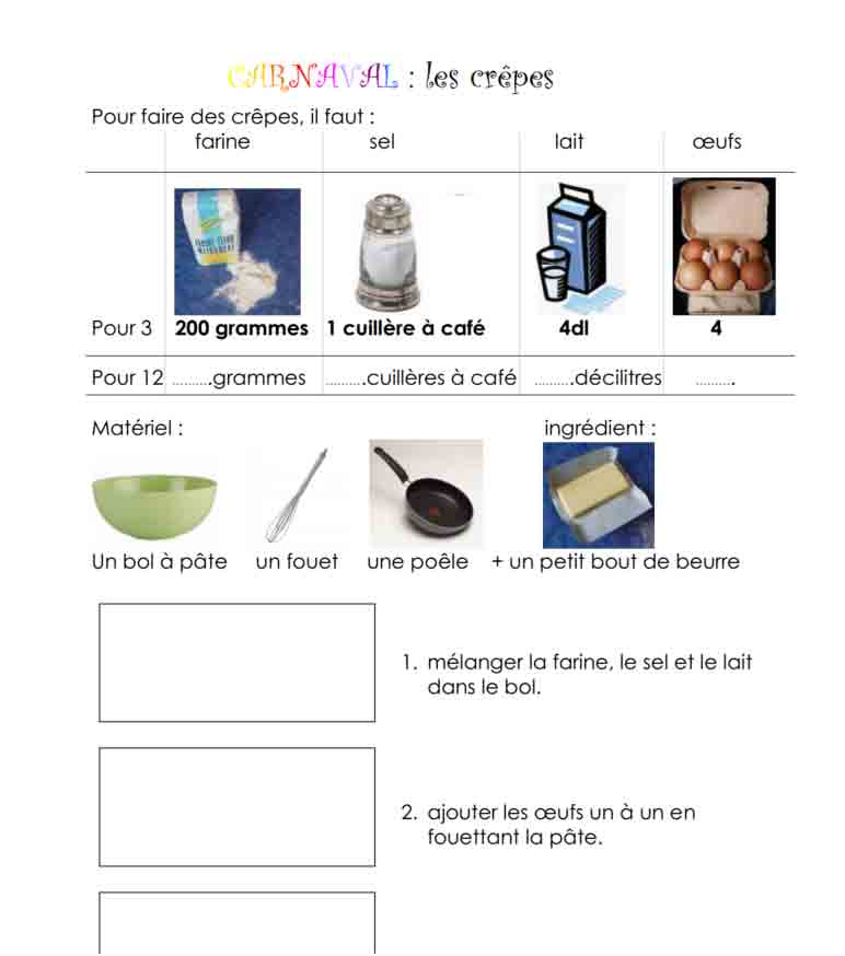 recette Crêpes