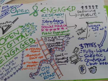 Open and Engaged Research (Richard Holliman, CALRG 2015) (CC-BY 4.0 Beck Pitt)