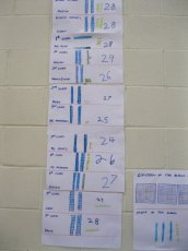 metnd-maths-week-oct-2013-005