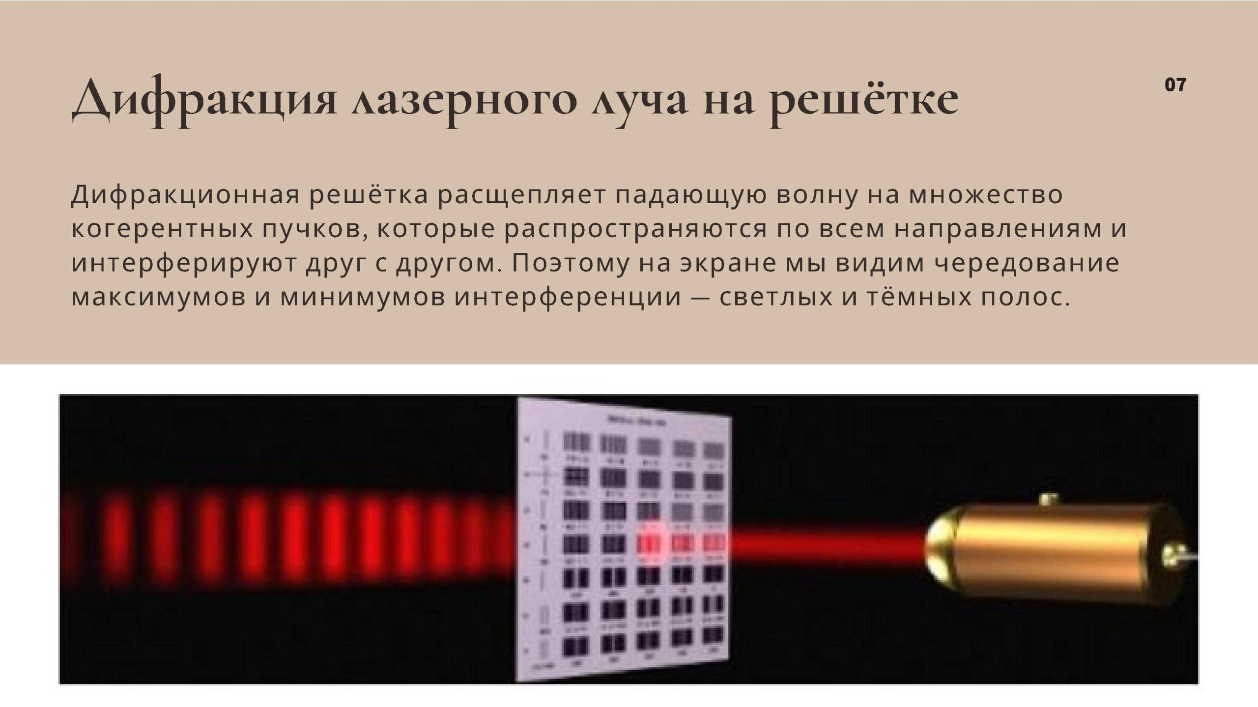 Дифракция лазерного луча на решётке
