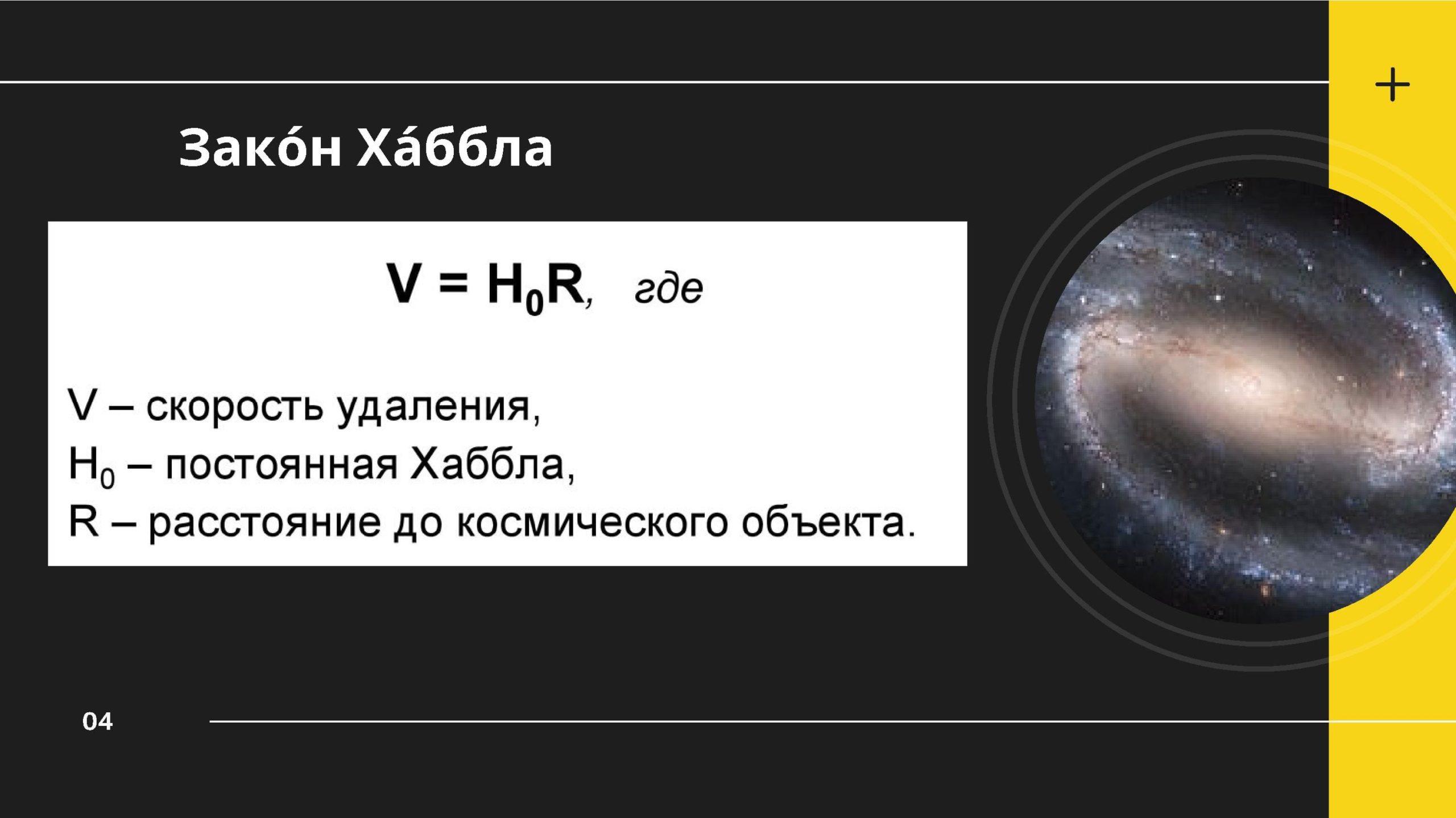 Закон Хаббла
