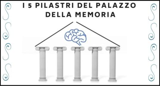Screenshot 2019 05 28 at 14.14.58 - [Esperimento Scientifico] Gli Studenti Universitari che usano il Palazzo della Memoria diventano più intelligenti e prendono voti più alti.