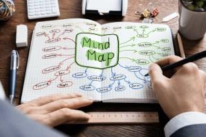 cropped metodo di studio mappe mentali metodo OCME - Mappe Mentali: come usarle all'università.