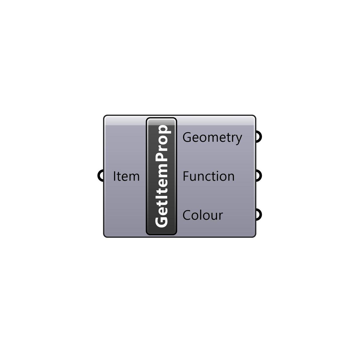 Get Item Properties component