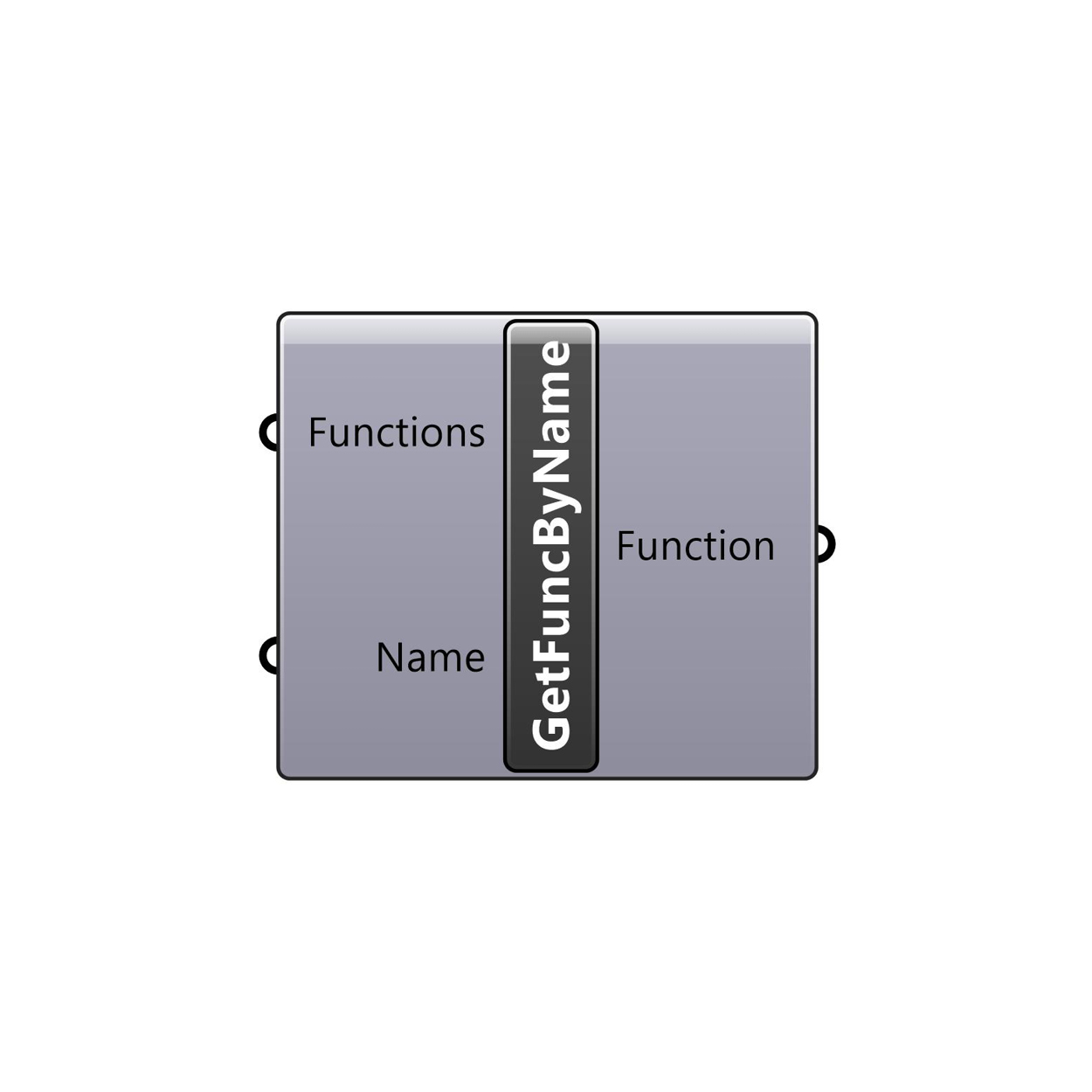 Get Function By Name component