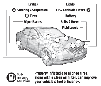 At Metric Motors, we offer a complete vehicle inspection. In addition to our routine check, we also examine your suspension, exhaust system, and brakes to ...