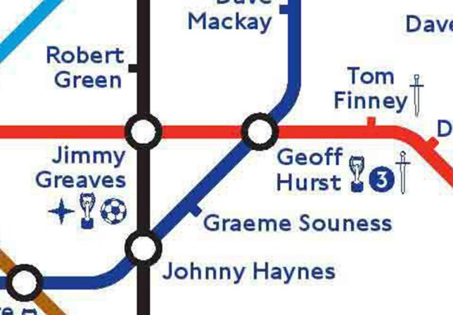 October 2, 2013: The Football Association 150th Anniversary Tube Map. England fans have previewed the limited edition map at Wembley Park tube station. The map, plotted identically to the original, shows the 367 Tube, DLR and Overground stations across the 14 lines renamed as footballs greats. Footballers past and present have been used with a number of players having special relevance to their particular station. In the map, Wembley Park becomes Alf Ramsey, Arsenal tube station becomes Jack Wilshere and Upton Park becomes 1966 World Cup winning captain, Bobby Moore. Mandatory Credit: Supplied by INFphoto.com  Ref: infuklo-182 IMPORTANT NOTICE: The attached image is supplied by Insight News & Features, Inc. (INF). INF does not own, nor does it claim to own, the copyright or any license to the image. Any fees charged by INF for the image are for the supply of the material and do not, and are not intended to, convey to the user any copyright or license rights. By accepting submission of the image, the end-user accepts the full responsibility of obtaining copyright clearance from the copyright holder prior to publication. Also, the end-user agrees to fully indemnify INF from any and all legal claims, demands or causes of action arising out of, or connected with, the user's use or publication of the image. If the end-user does not, or cannot, comply with all of the above restrictions, the image should not be used or published by that end-user.