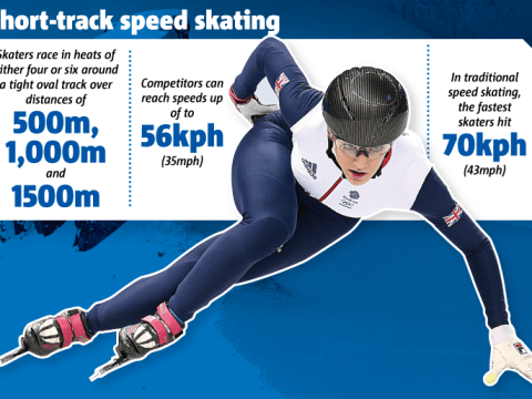 Sochi 2014 Winter Olympics: Metro's Queens of Speed go for gold