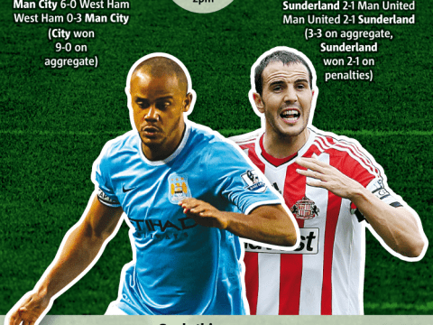 Capital One Cup final: The lowdown on Sunderland v Manchester City