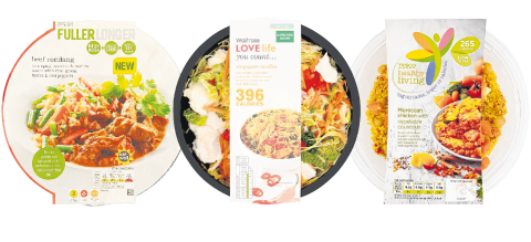 We put Waitrose, Marks and Spencer and Tesco diet plans to the test