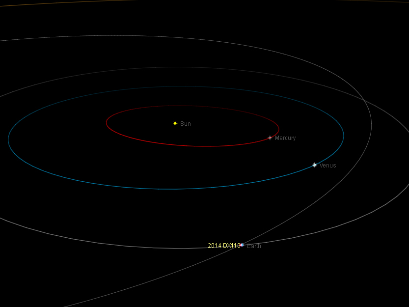 Don't panic, but there's a massive asteroid passing between the Earth and the Moon tonight