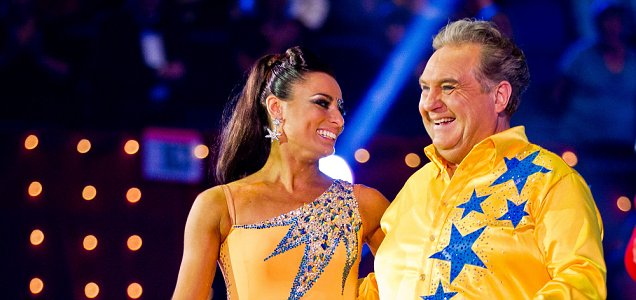 Russell Grant, Strictly Come Dancing
