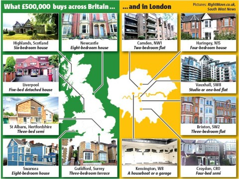 House prices hit the roof as property bubble inflates to £500,000 in London
