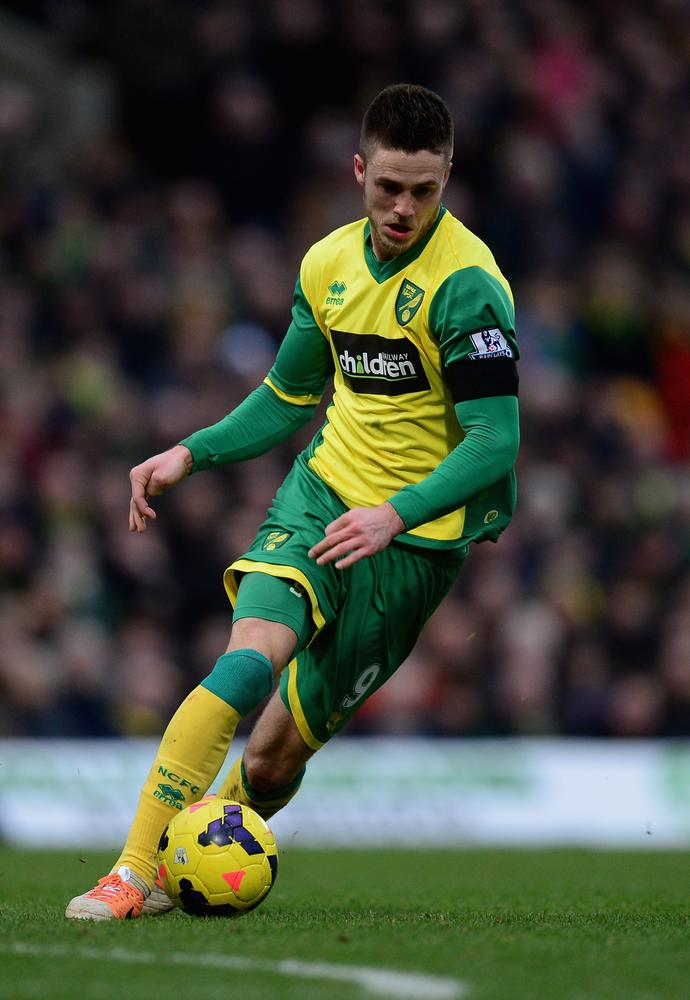 Why Saint-Étienne bound Ricky van Wolfswinkel is NOT Norwich City's worst signing of all time