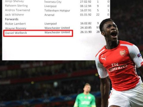 FA embarrassingly name Arsenal's Danny Welbeck as Manchester United player during England squad announcement
