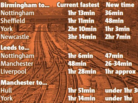 Manchester to Leeds in just 35 minutes as part of 'HS3' plan