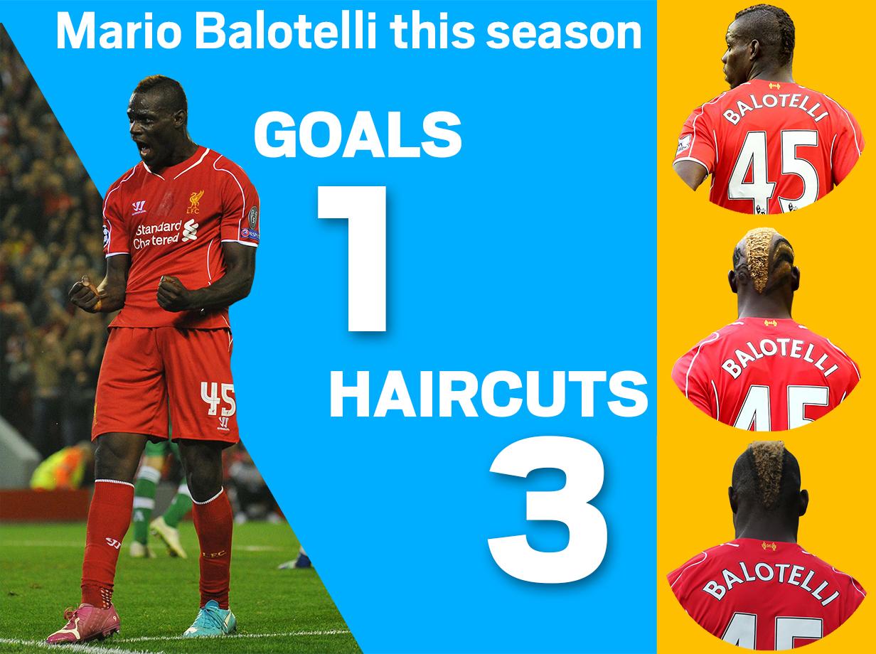 Mario Balotelli graphic-COMP