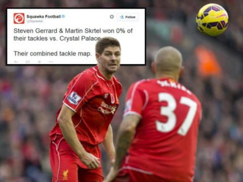 Steven Gerrard and Martin Skrtel won NONE of their tackles during Liverpool's 3-1 loss to Crystal Palace