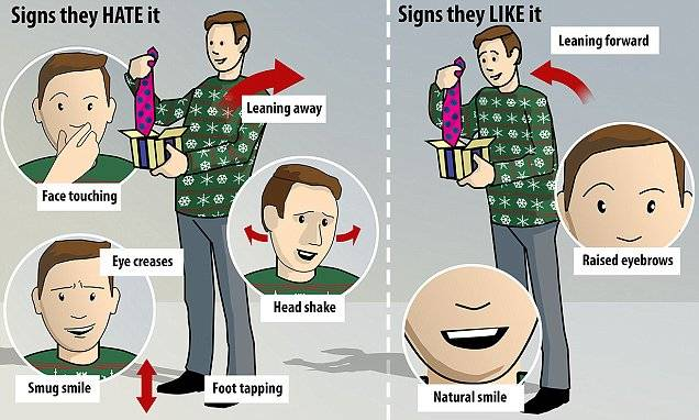 Body language to tell if someone likes you
