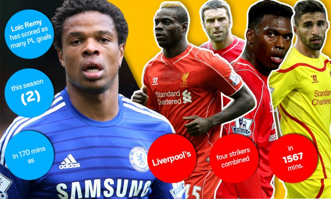 loic remy graphic