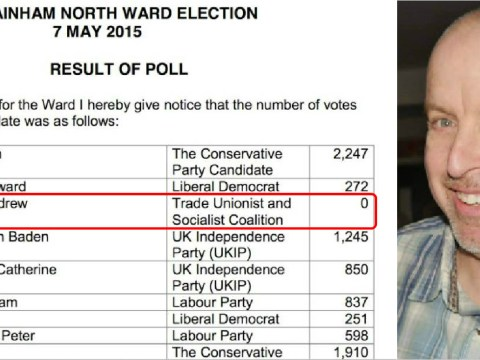 Socialist candidate left red-faced as he got no votes in the elections