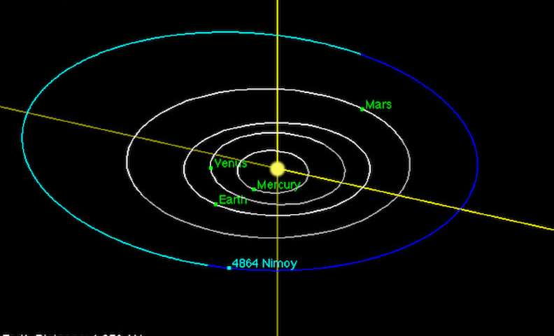 Leonard Nimoy receives the ultimate tribute as an asteroid is named after him