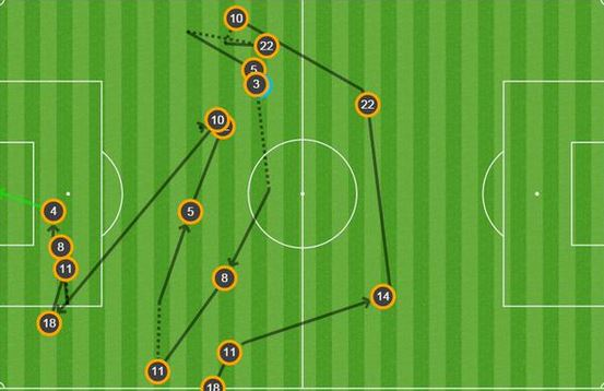 Every outfield Barcelona player touched the ball in build-up to Ivan Rakitic goal v Juventus