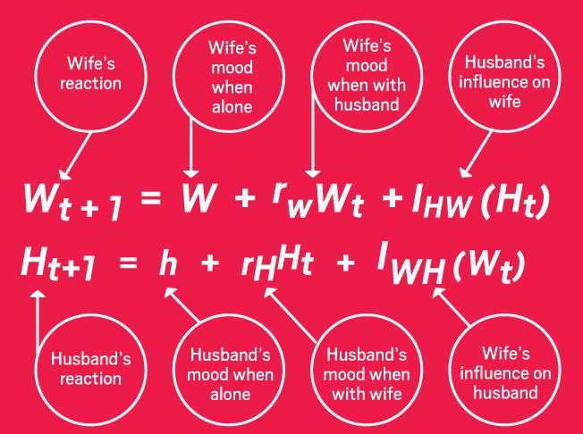 COMP_HUSBAND-WIFE-2