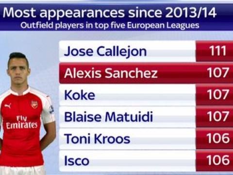 Stats confirm Arsenal's Alexis Sanchez as Premier League's most tireless player