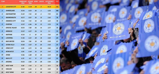 leicester city football graphic 1.JPG