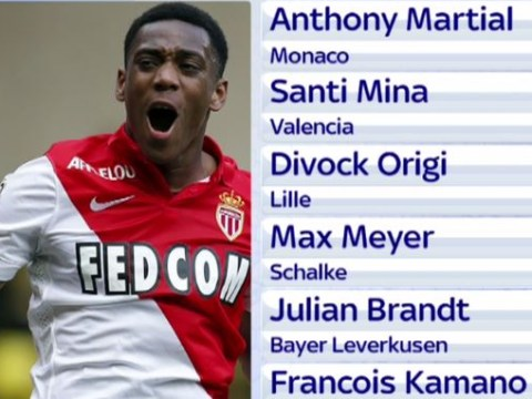 Stat proves Manchester United's Anthony Martial is the best young attacker in the world