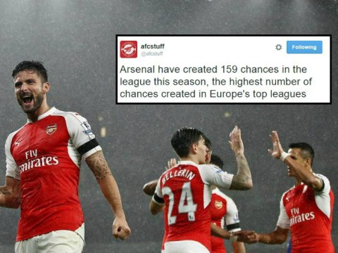Stats show Arsenal have the most creative attacking force in Europe