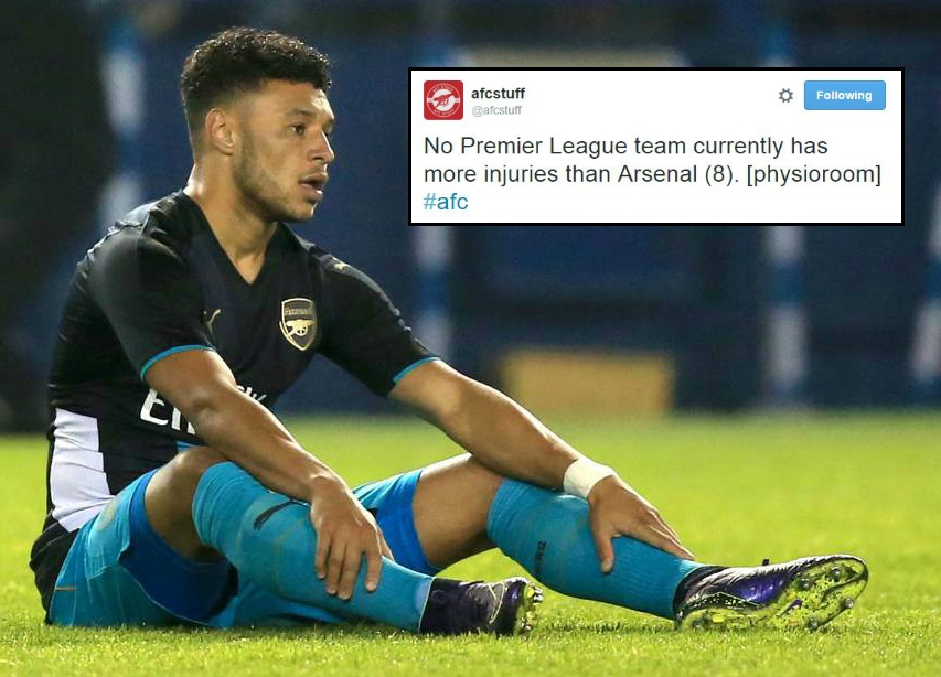 Theo Walcott and Alex Oxlade-Chamberlain injuries mean Arsenal have joint-most players out in the Premier League