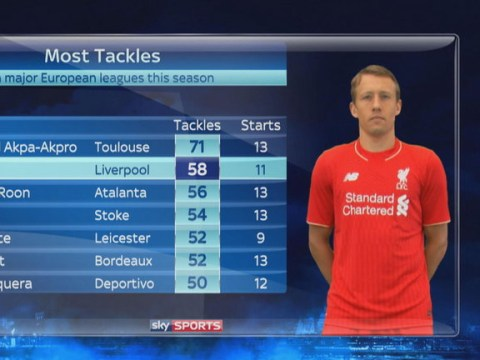 Key stats show Lucas Leiva is the crucial figure for Jurgen Klopp's Liverpool