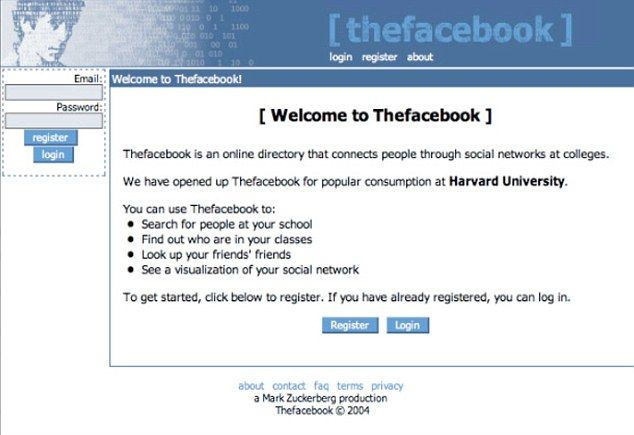 Facebook looked a hell of a lot different when it was first launched