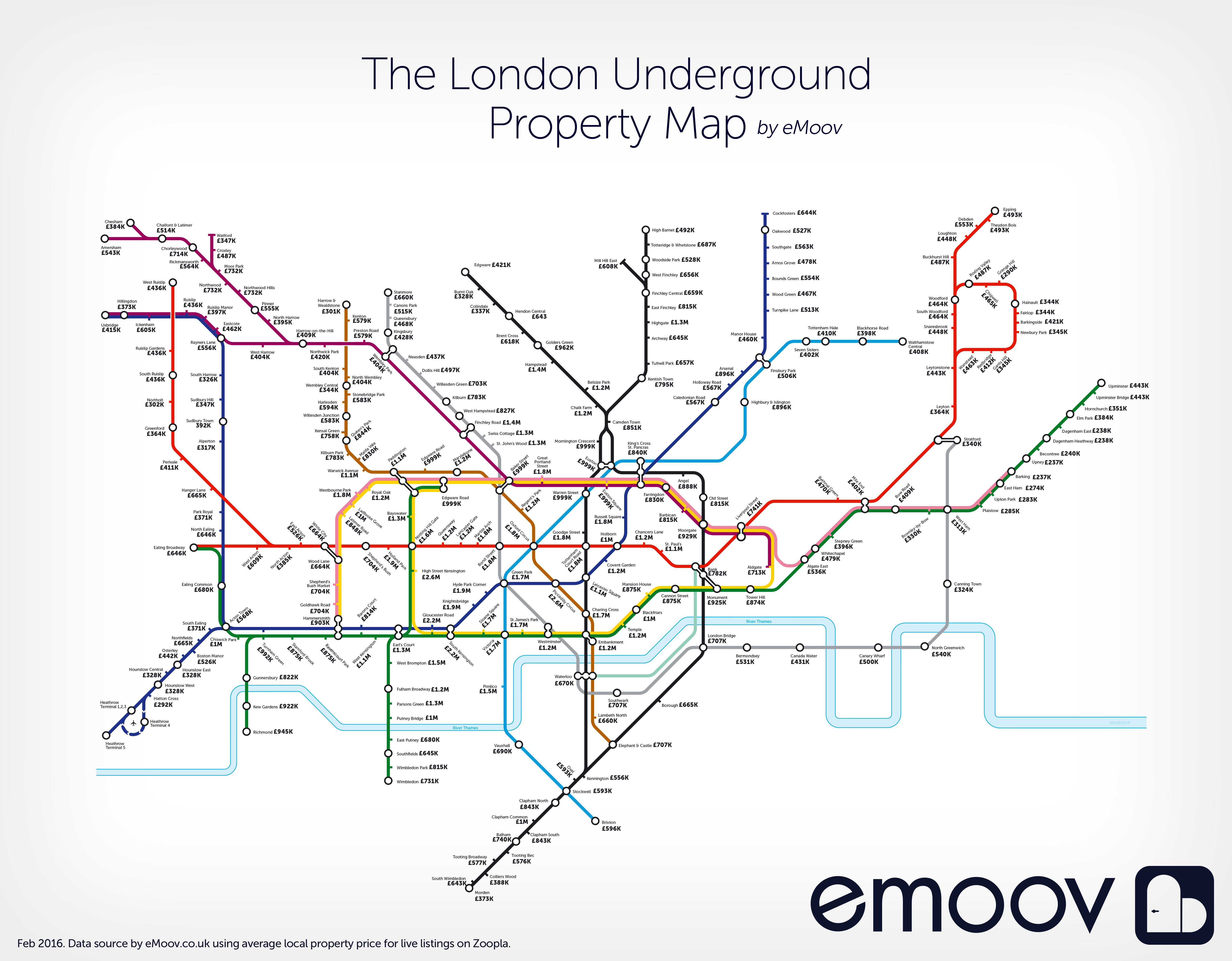 A London Underground map that charts house prices across each of the 280 tube stops has revealed the gaps in prices between stations just a few minutes away from one another. Data sourced from average local property prices listed on Zoopla in February 2016. EMoov